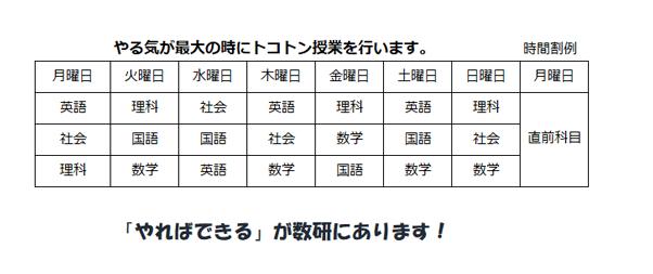 中学生料金3